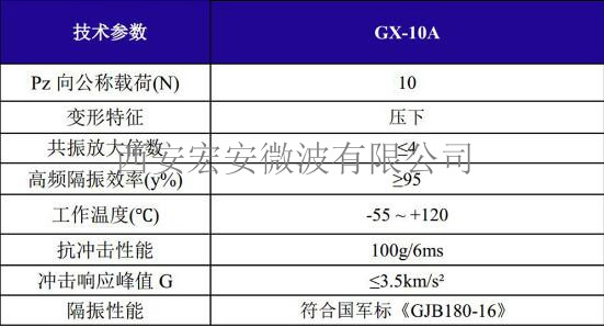 GX-10A载荷变形特性.jpg