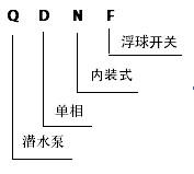 QDN不锈钢潜水泵型号意义.jpg